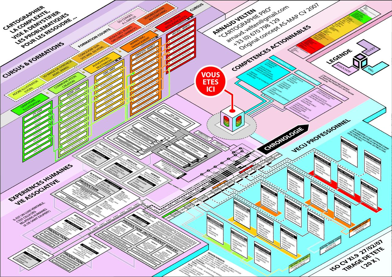 This 3D CV is brilliant. It has been created as a infopgraphic in 3D-style with in the centre you have the creator, Arnaud Velten, and it includes detailed information about his career from 1992 – 2008. The 5 different colors codes represent different subject/interests & locations. There is so much […]