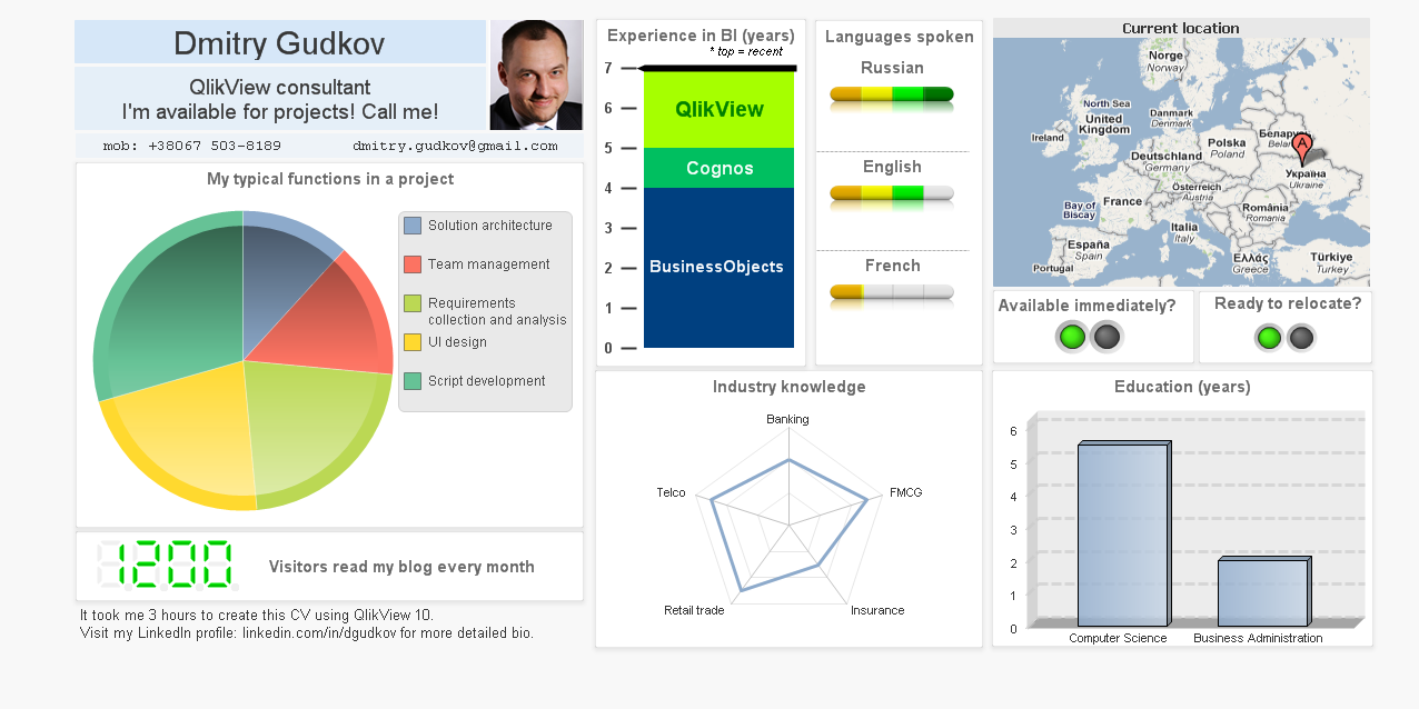 Most resumes are standard and boring. Yet there are many who are creative and beautiful. For example this resume from Dmitry Gudkov, a Qlikview consultant who used, of course, QlikView 10 for this. It took him 3 hours which is a small time investment to stand out from the crowd. […]