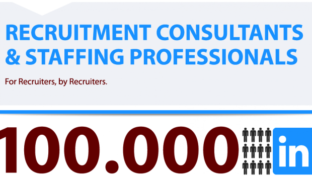 Congratulations of being part of a 100.000 members LinkedIn group! On January 26, 2008, the Recruitment Consultants and Staffing Professionals Group was created to provide a platform for Recruiters with quality contacts, jobs and discussions. It was not the first Recruitment/Recruiter group but soon after a few industry leaders, like […]